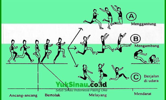 Teknik Dasar Lompat Jauh Beserta Penjelasannya dan Gambarnya
