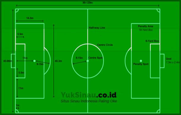 Bentuk Dan Ukuran Dari Lapangan Futsal
