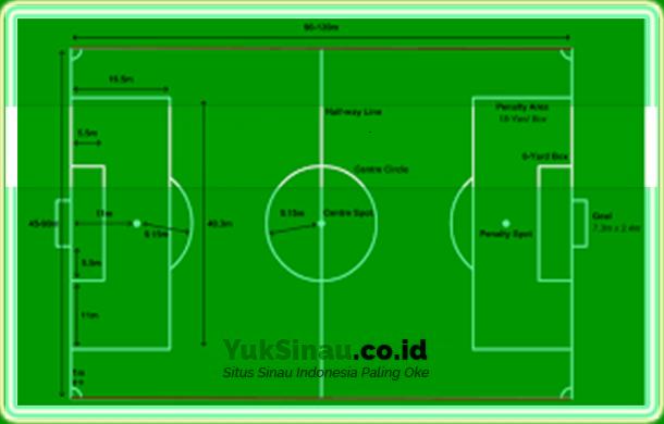 Ukuran Lapangan Sepak Bola Beserta Penjelasannya Dan Gambarnya