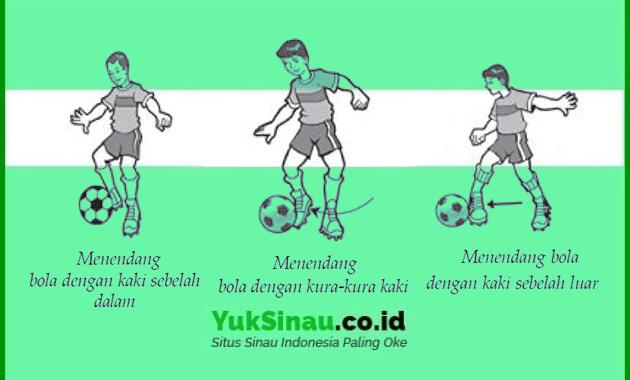 Teknik Dasar Sepak Bola Dan Penjelasannya Lengkap Dengan Gambarnya