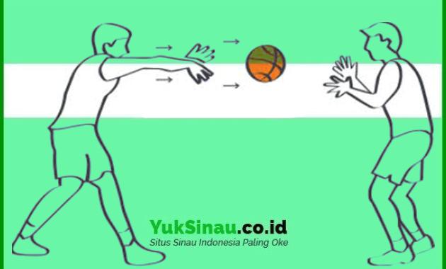 Teknik Dasar Bola Basket Penjelasannya Dan Gambar
