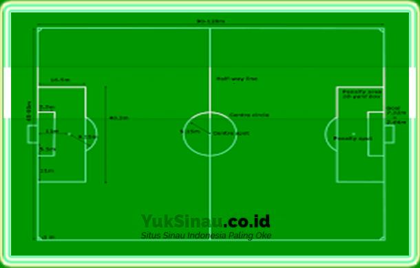 Ukuran Lapangan Sepak Bola Mini Beserta Gambarnya
