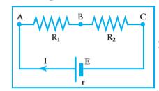 Hambatan arus listrik