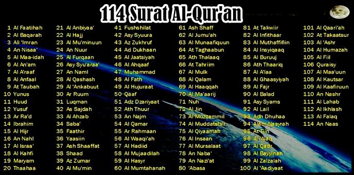 114 Surat Dalam Al-Quran