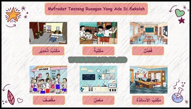 Bahasa Arab Perlatan Sekolah