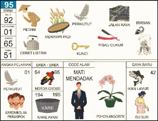 Kode Alam 95