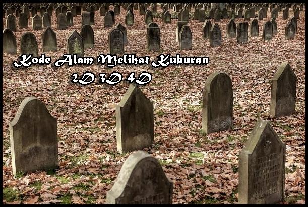 Kode Alam Melihat Kuburan