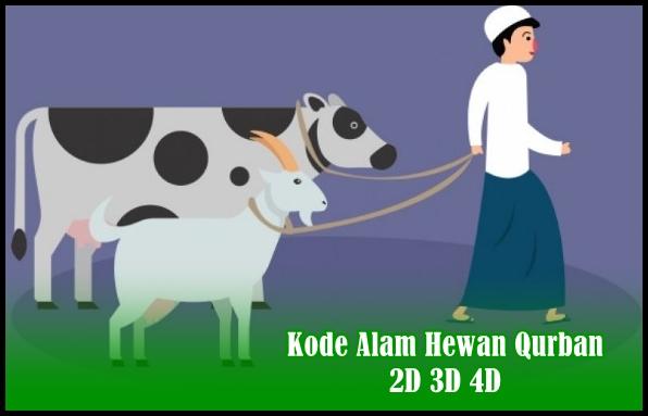 Kode Alam Hewan Qurban