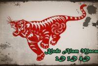 Kode Alam Mimpi Macan